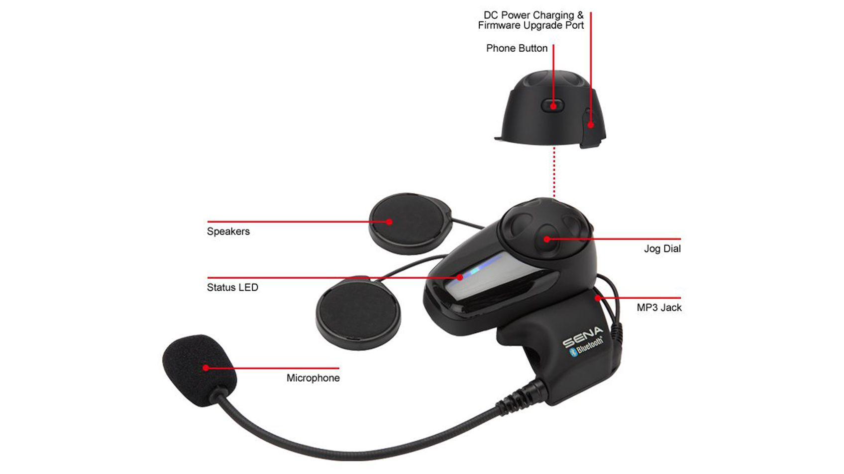 Sena SMH10 Motorcycle Bluetooth Communication System